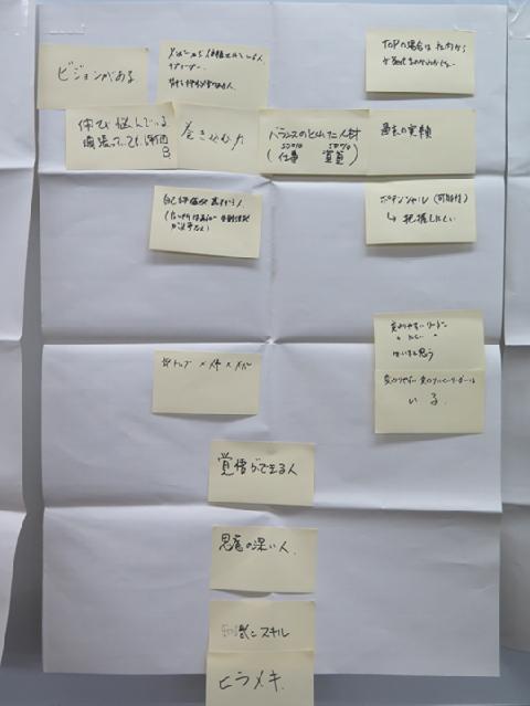 「変革実践型リーダー」として何に挑戦するのか?何を大事にするのか?|リ・カレント|石橋真