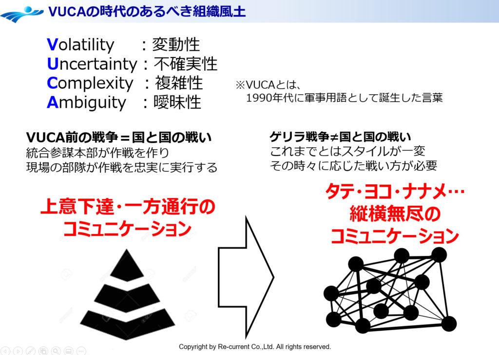 VUCA時代のあるべき組織風土、ネットワーク型コミュニケーション