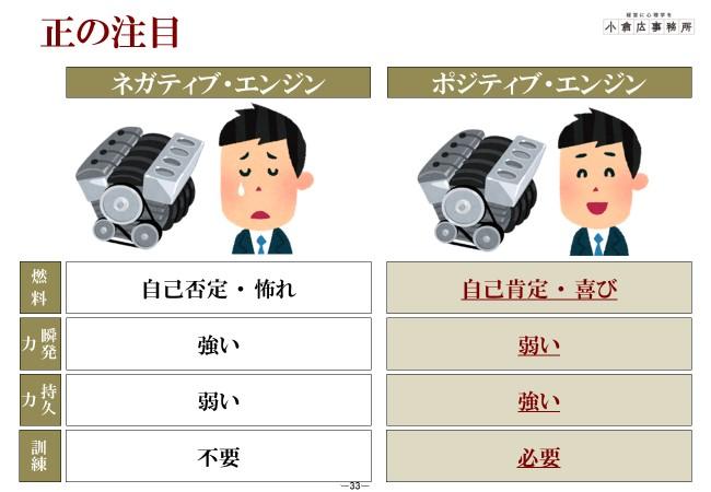 小倉講師1on1を行うと会社がポジティブエンジンで動くようになる
