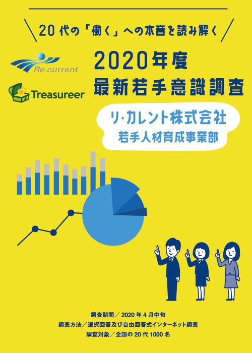 2020年度最新若手意識調査