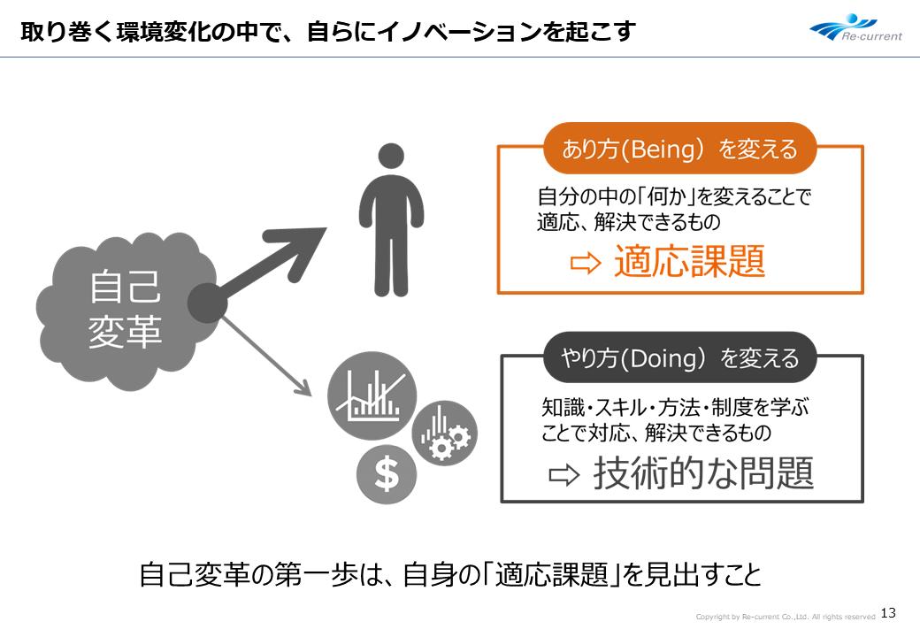 なんじゃ祭奥村氏講演資料_イノベーション