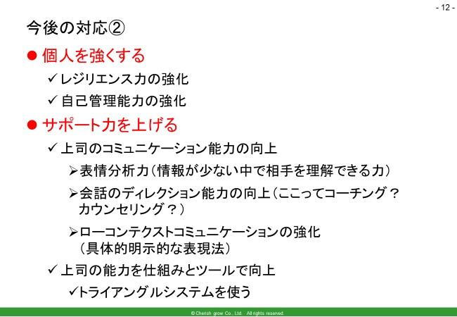 森川講師メンタルケア・コロナによるメンタルダウン対策例・レジリエンス