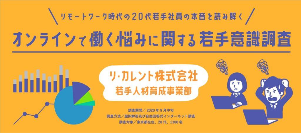 リ・カレントオンライン悩み意識調査バナー_200926