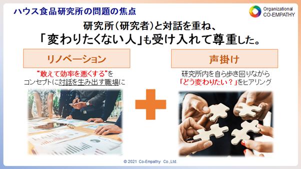 HRカンファレンス2021 リ・カレントハウス食品エンゲージメント事例